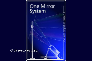 projection mirror